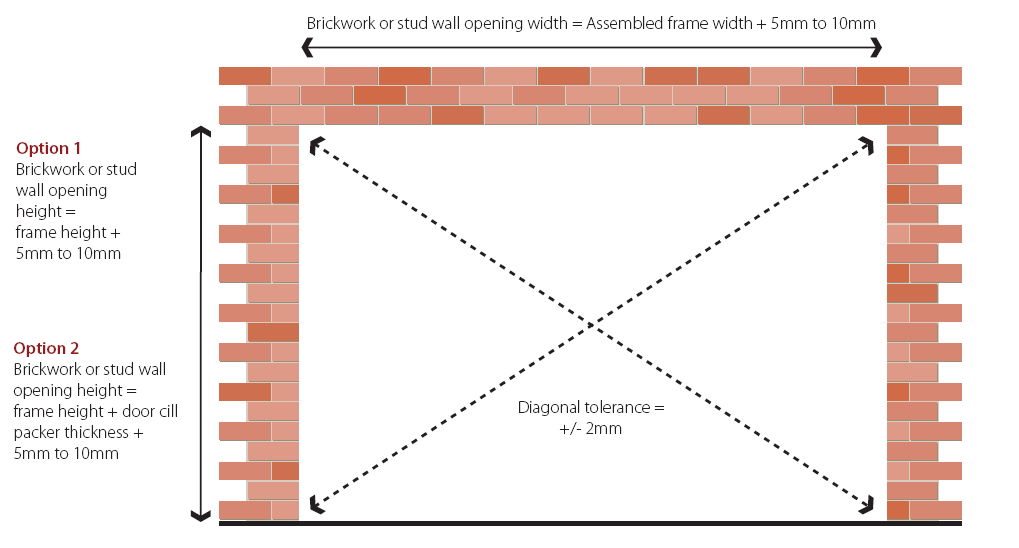 patio diagram