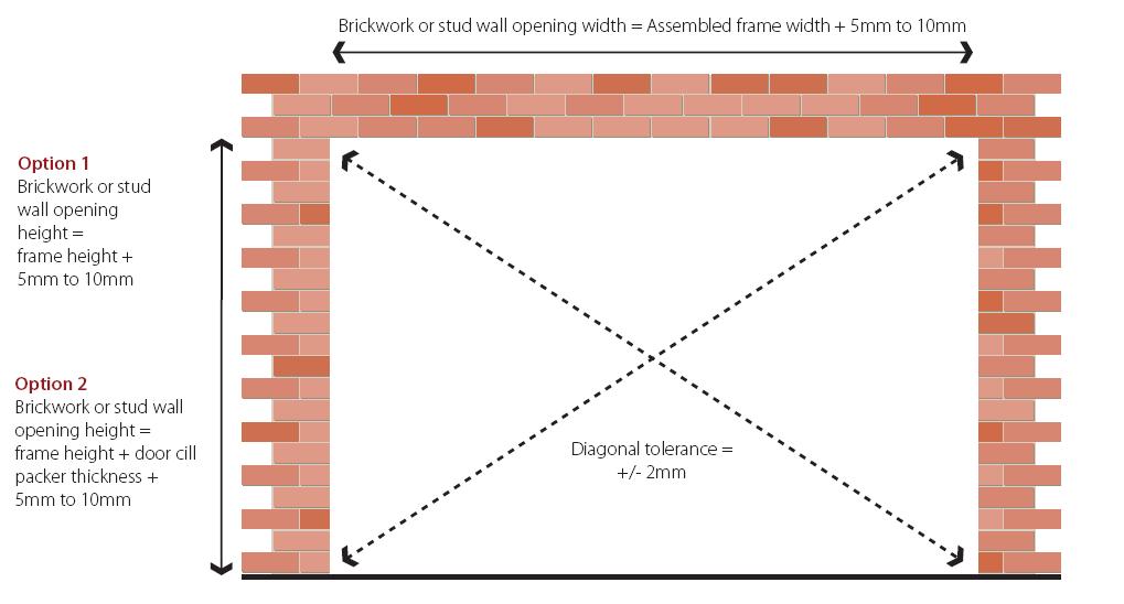 bifold measurements